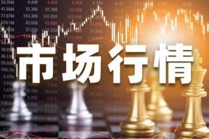 黄金恐将迎来强劲的上攻动能!?欧元/美元、英镑/美元、美元指数、现货黄金技术走势前瞻