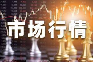 黄金失守这一水平恐有一波加速杀跌!欧元/美元、英镑/美元、美元指数、现货黄金技术走势前瞻