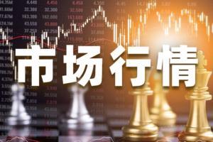 什么原因:资金突然涌入美元!?欧元/美元、美元指数、现货黄金走势预测