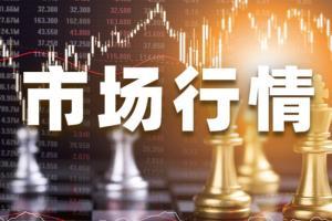 黄金再度挑战1750关口!欧元/美元、英镑/美元、美元指数、现货黄金技术走势前瞻