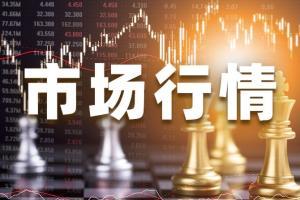 黄金可能迎来更多的跌势!?欧元/美元、美元/日元、美元指数、现货黄金技术走势前瞻