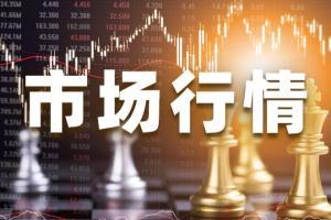 """黄金空头""""跃跃欲试""""!?欧元/美元、英镑/美元、美元/日元、现货黄金技术走势前瞻"""