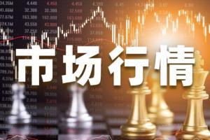 黄金出现技术性破位:更猛烈的上攻逼近!?欧元/美元、英镑/美元、美元/日元、美元指数、现货黄金技术走势前瞻