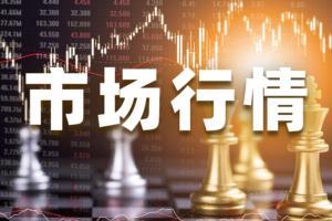 黄金仍然存在进一步上行动力!?欧元/美元、英镑/美元、美元/日元、美元指数、现货黄金技术走势前瞻