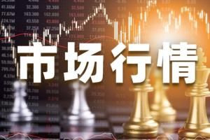 美元、黄金携手上涨?欧元/美元、英镑/美元、美元指数、现货黄金技术走势前瞻